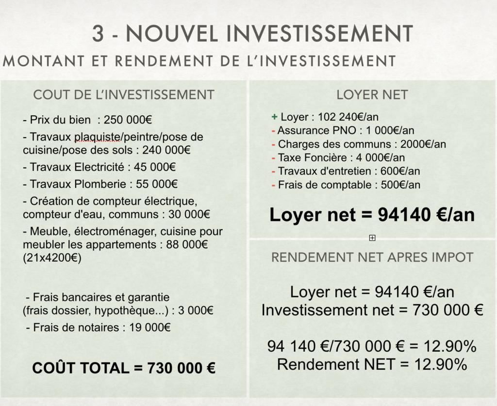 Easy-Mobilier-Préparer-son-dossier-de-pret-p2-nouvel-investissement